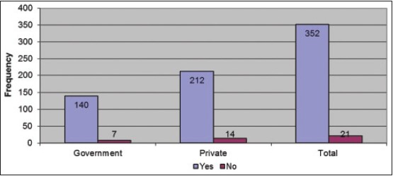 Survey of radiography radiographic equipment and radiation figure 16 panoramic x ray equipment in clinics ccuart Image collections